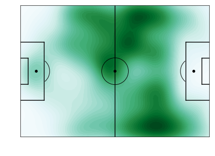 Heatmap from f24 feed