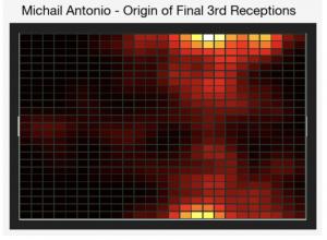 Antonio Final 3rd Receptions