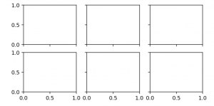 6 chart subplot - all charts are blank