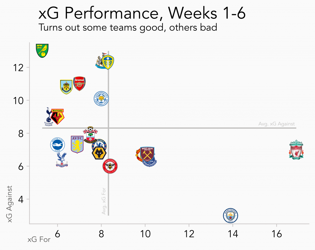 Formatted xGChart with Team Logos